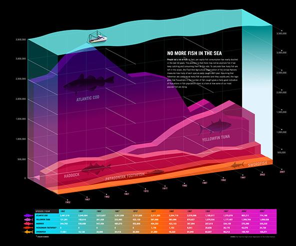 infografika-morze