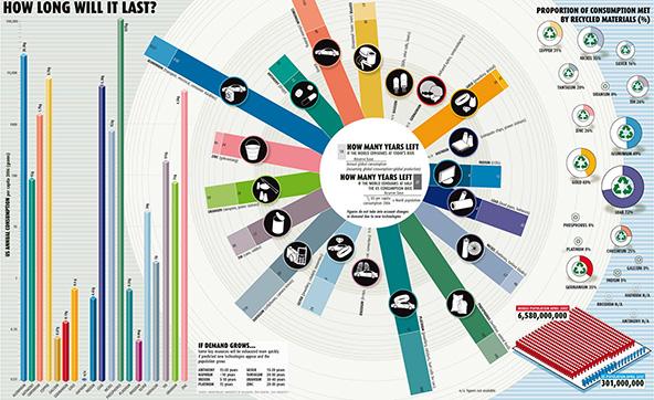 infografika6